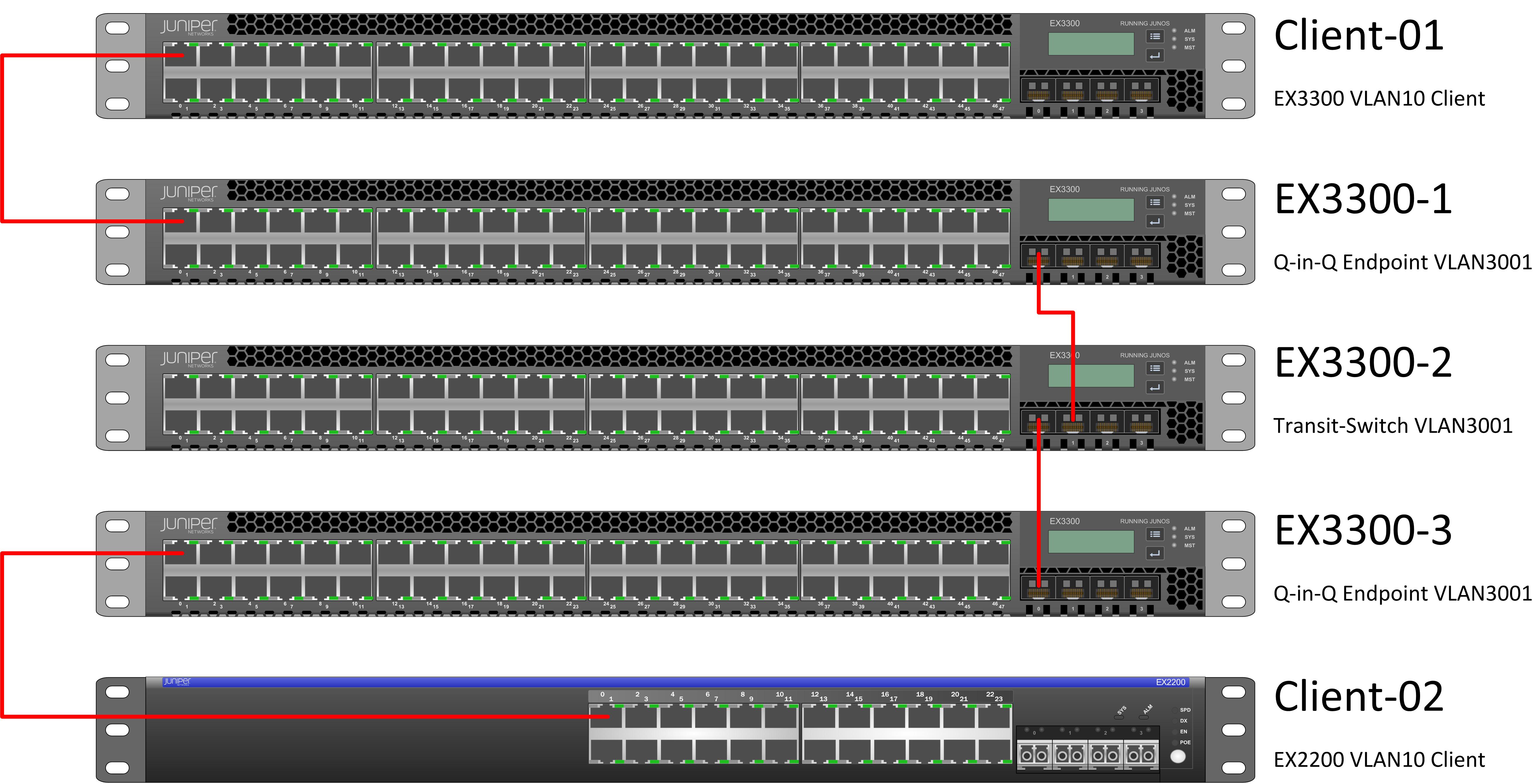 juniper switch ex2200 manual
