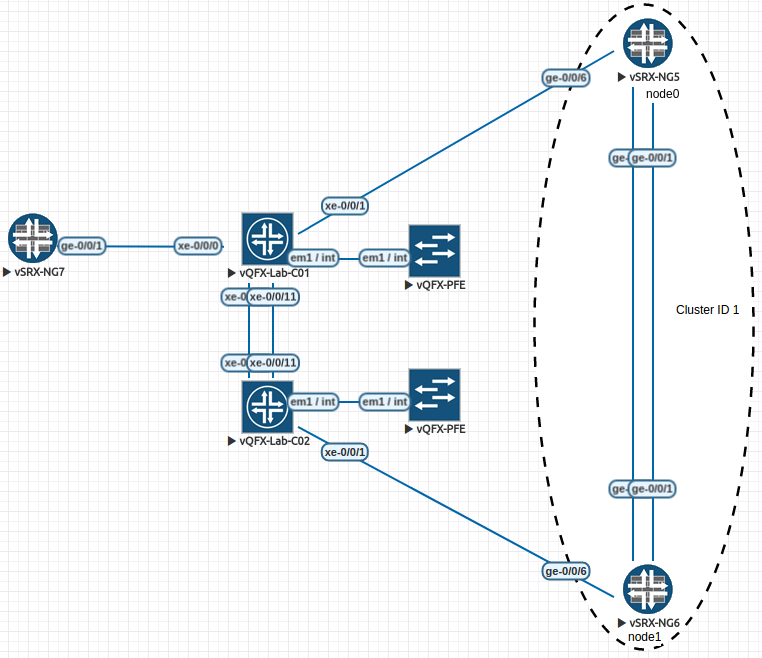OSPF between a vSRX-Cluster and a standalone vSRX over vQFX