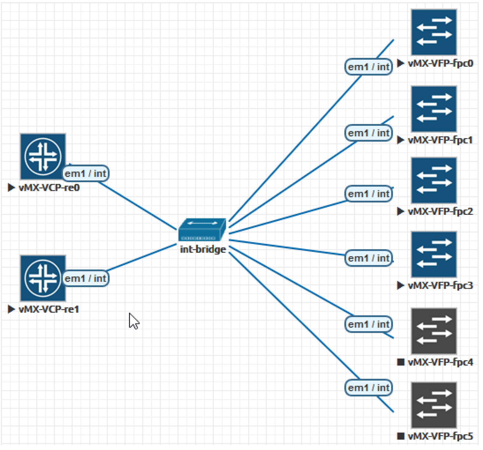 How to deploy vMX with multiple RE's and multiple FPC's in